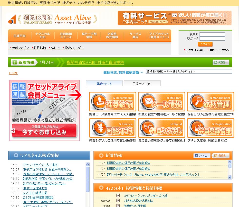 アセットアライブ株式情報のサイトキャプチャー画像